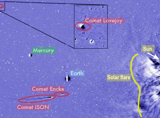 Figure 136: Image from STEREO showing 3 active comets (red circles) in the vicinity of the Sun: 2P/Encke, ISON and Lovejoy triggering massive solar flares.