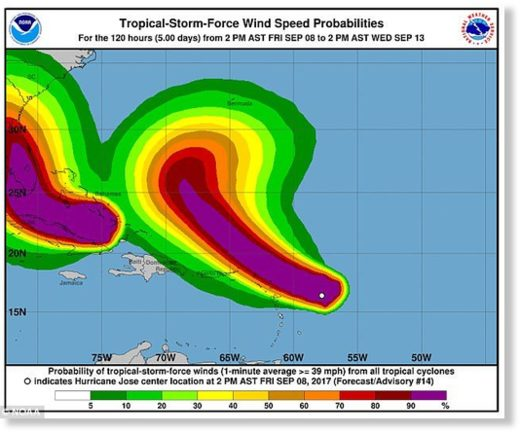 Hurricane Jose (right) could bring up to 10 inches of rain and cause further flooding in parts of the Caribbean as well as hamper relief efforts in the aftermath of Irma