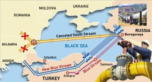 South Stream and Turkish Stream