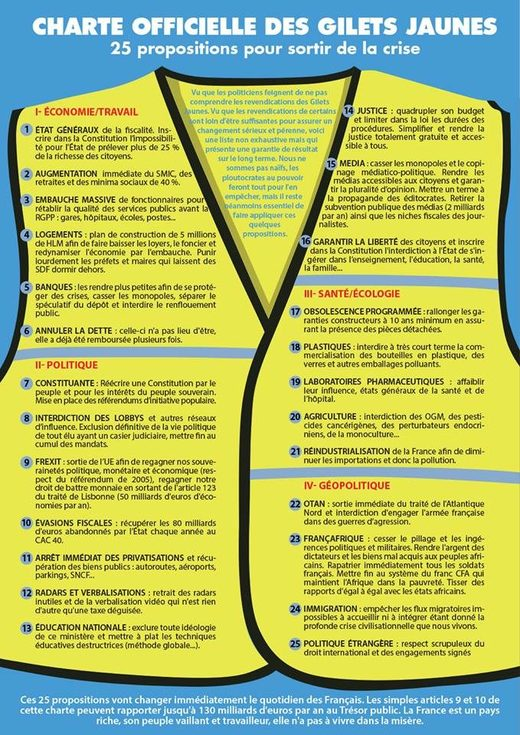 gilets jaunes manifesto